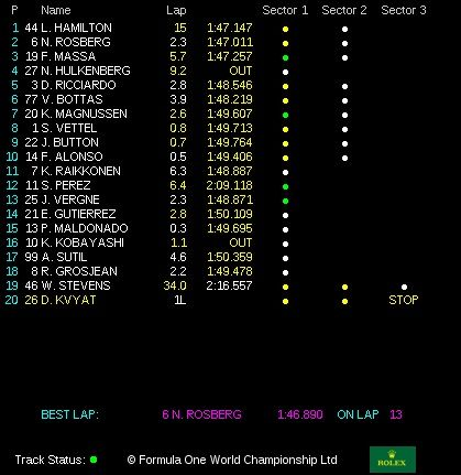 classifica gp abu dhabi f1 2014