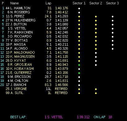 classifica gp bahrain f1 2014 2