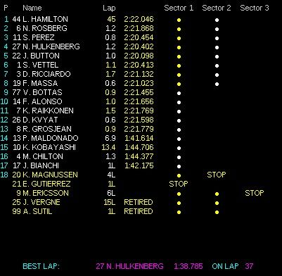 classifica gp bahrain f1 2014 3