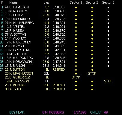 classifica gp bahrain f1 2014 4