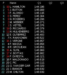 gp singapore f1 2013 qualifiche q1 20