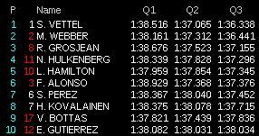 gp usa f1 2013 qualifiche live q3