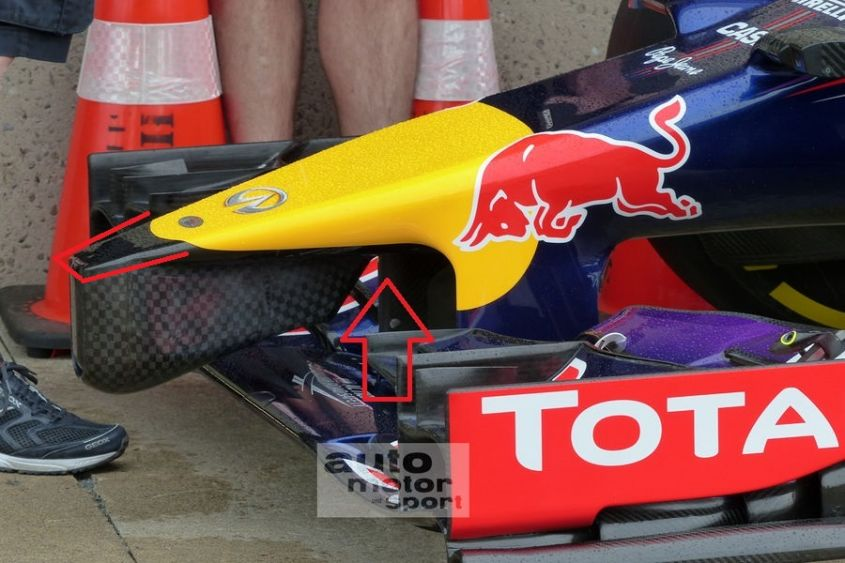 nuovo musetto Red Bull