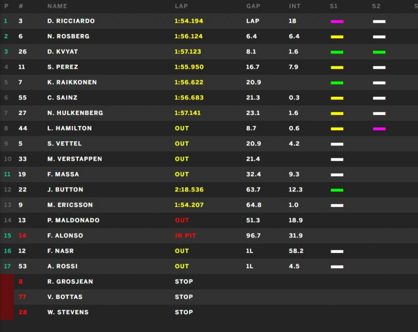 Classifica gp usa f1 2015 austin (4)