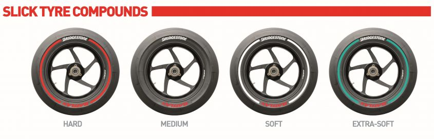 Bridgestone BATTLAX MotoGP slick tyre colour scheme