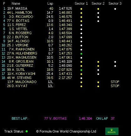 classifica gp abu dhabi f1 2014 (2)