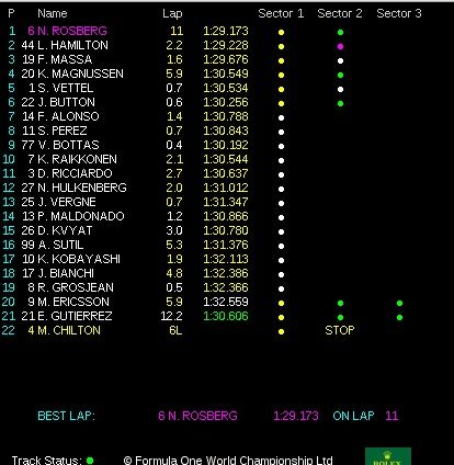 classifica gp italia f1 2014 monza