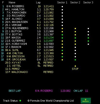 classifica gp monaco f1 2014 20 78