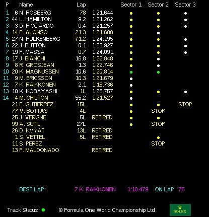 classifica gp monaco f1 2014