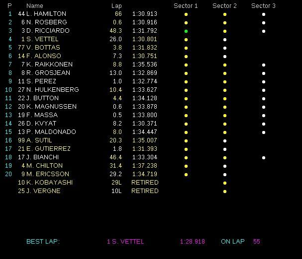 classifica gp spagna f1 2014