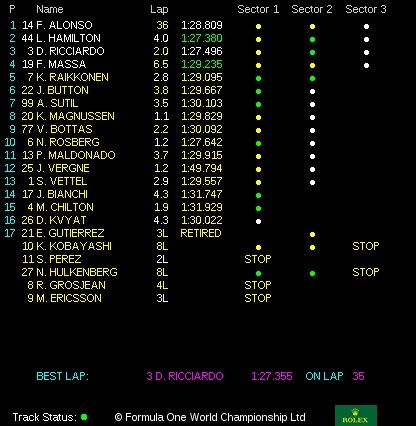 classifica gp ungheria f1 2014 (4)