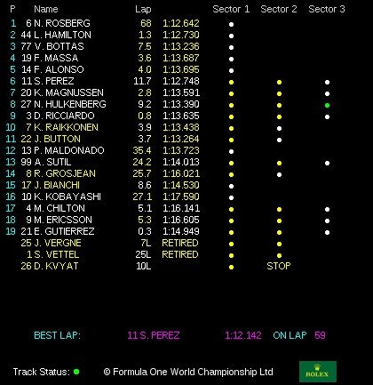 classifica gran premio austria f1 2014 zeltweg (4)