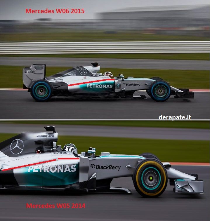 confronto pance mercedes w06 2015