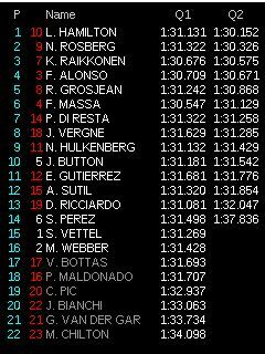 gp germania f1 2013 qualifiche diretta q2 8