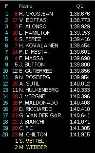 gp usa f1 2013 qualifiche live q1 10min