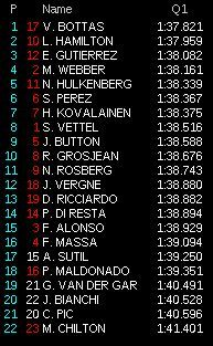 gp usa f1 2013 qualifiche live q1 20min