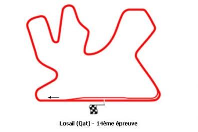 losail track
