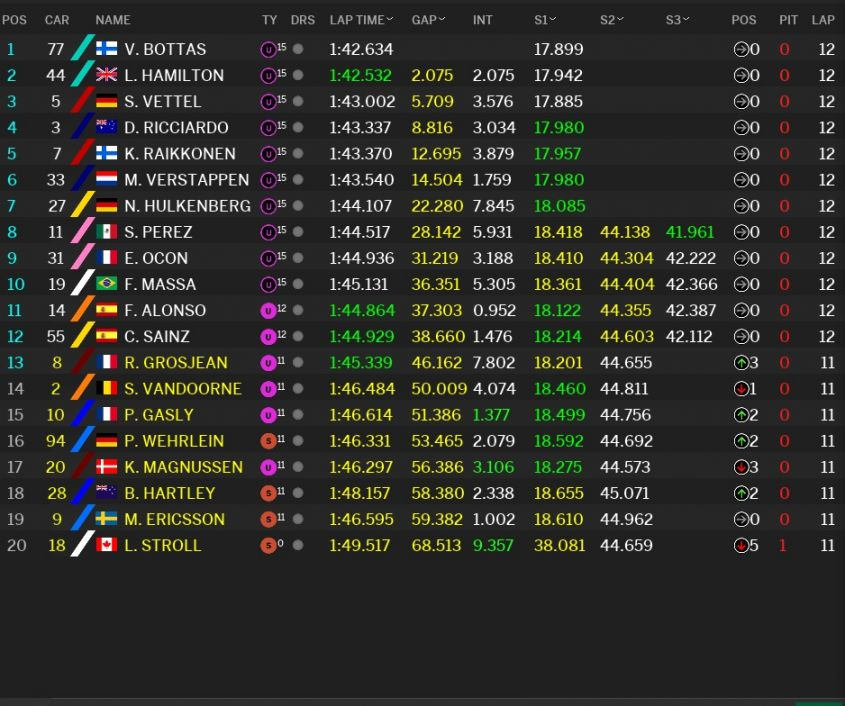 Classifica GP Abu Dhabi 2017 (2)