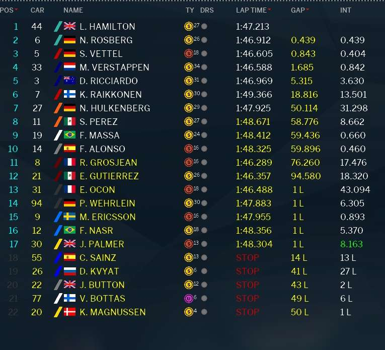 Classifica GP Abu Dhabi F1 2016 (6)