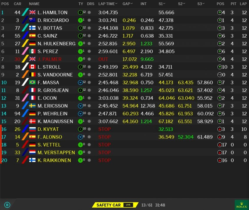 Classifica GP Singapore F1 2017 (3)