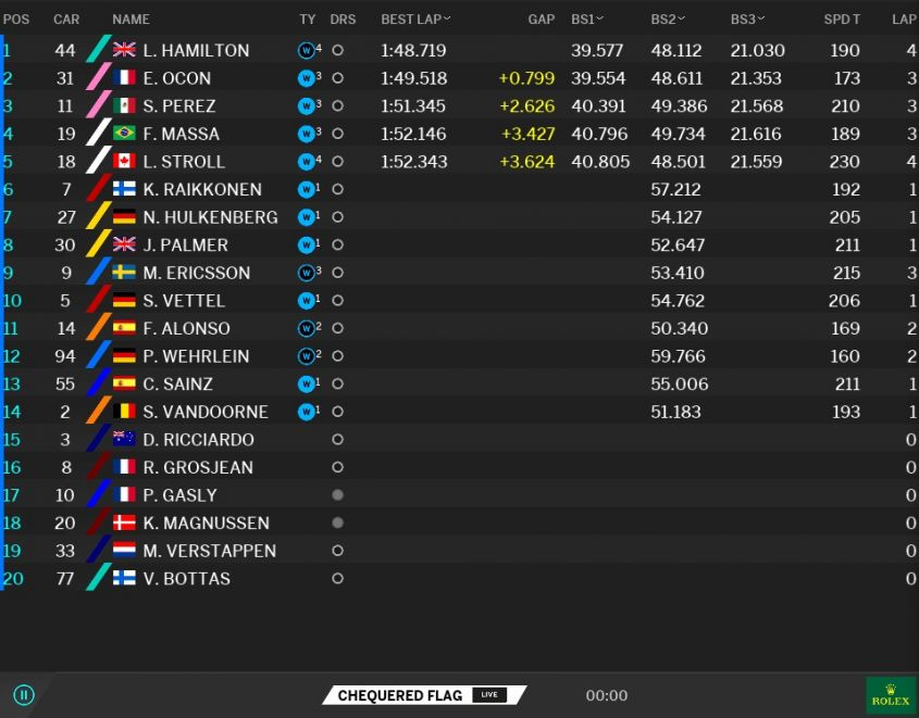 Classifica prove libere 2 GP Giappone F1 2017 (2)