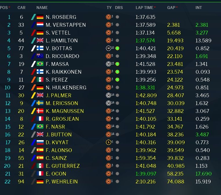 classifica gp giappone f1 2016 (2)
