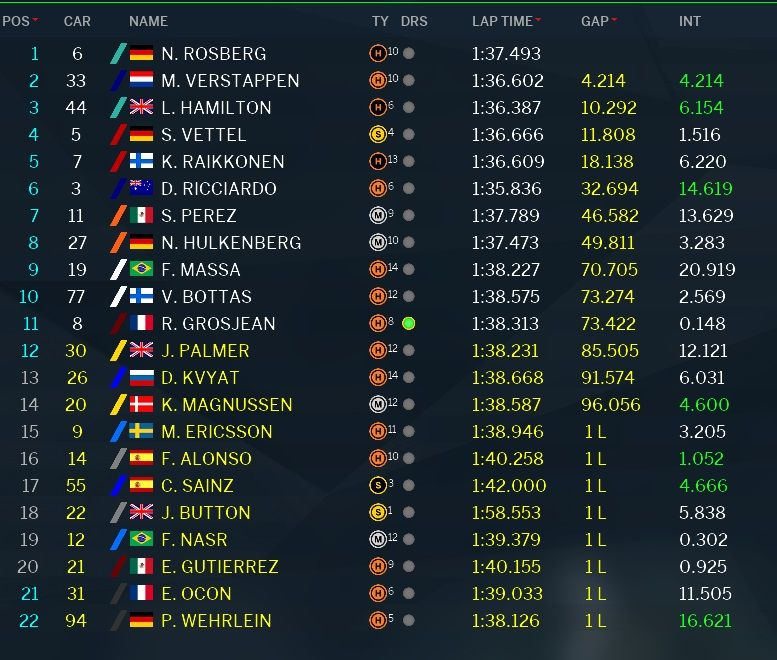classifica gp giappone f1 2016 (4)