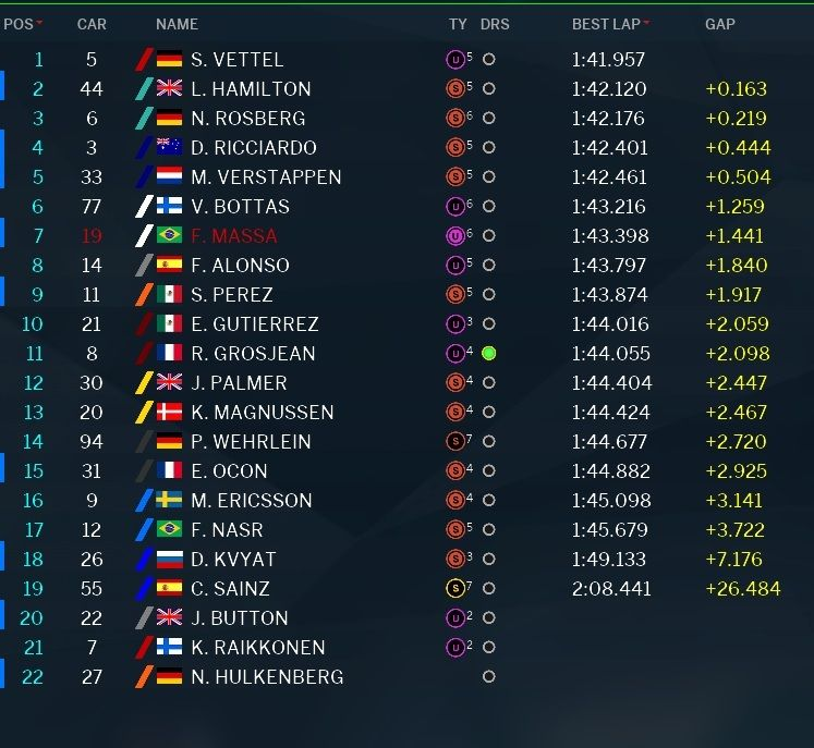 classifica tempi prove libere 3 GP Abu Dhabi 2016